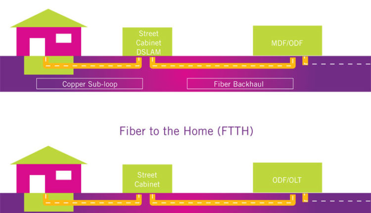 fttc-ftth-bitstream-img_large